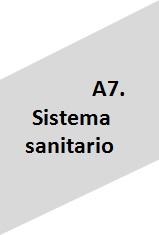 Sistema sanitario IPT 2015